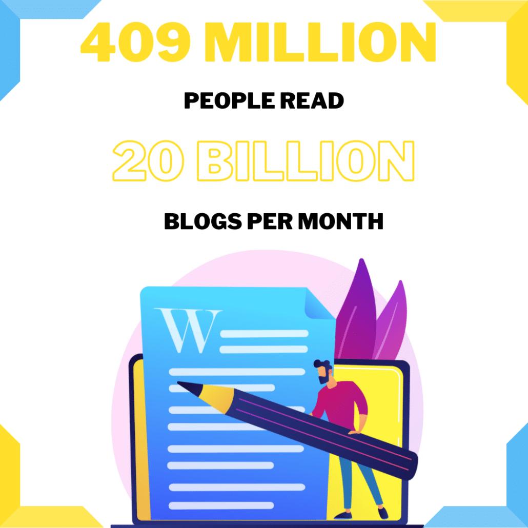 Blogs per month