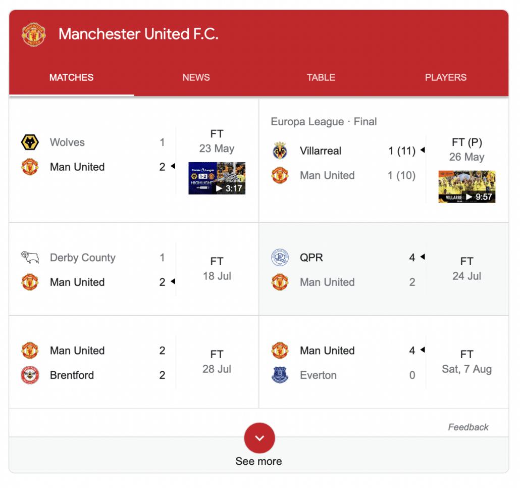 Man Utd Results Knowledge Graph